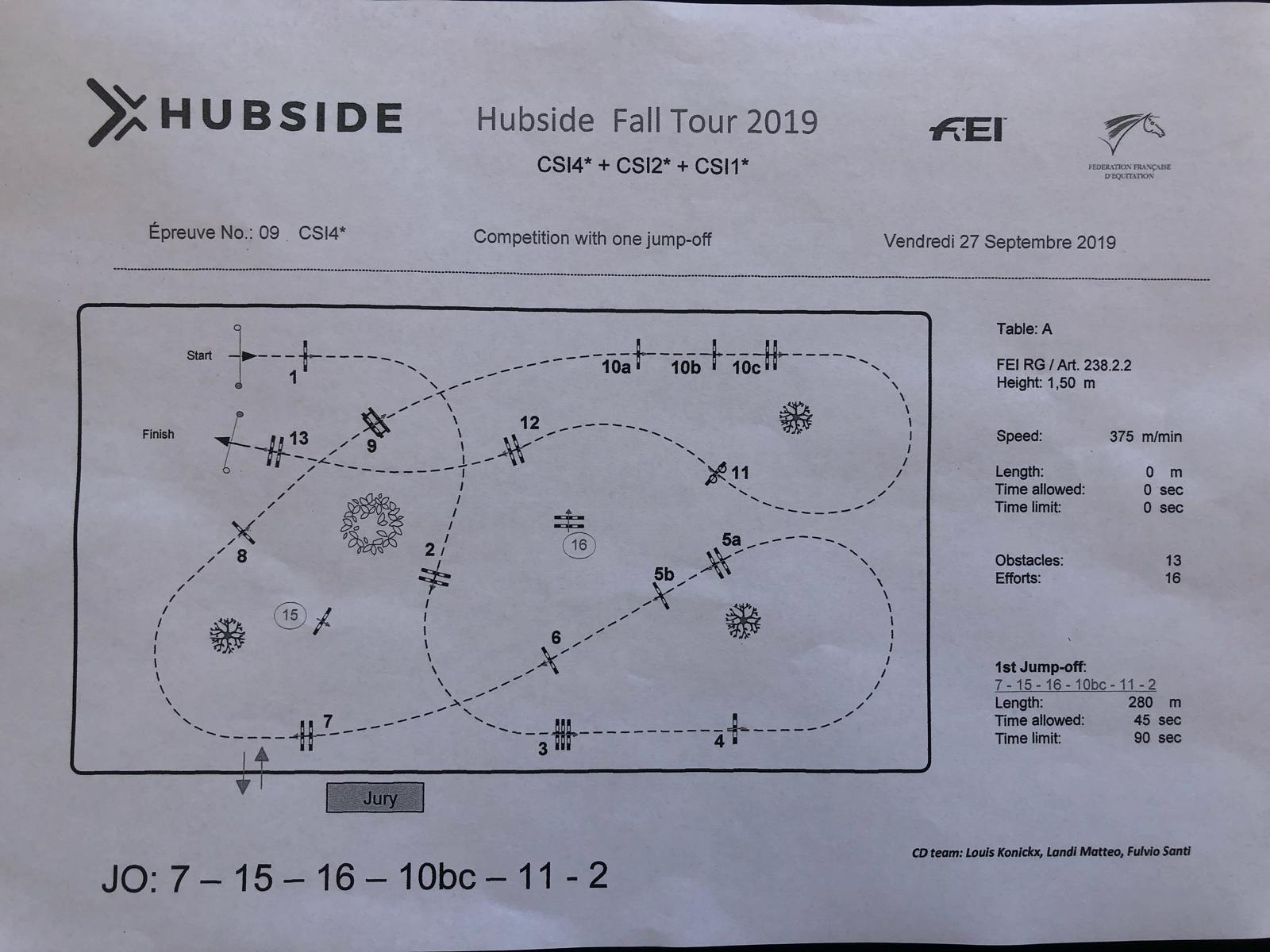 Hubside Fall Tour September